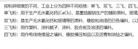 重质碳酸钙四种规格